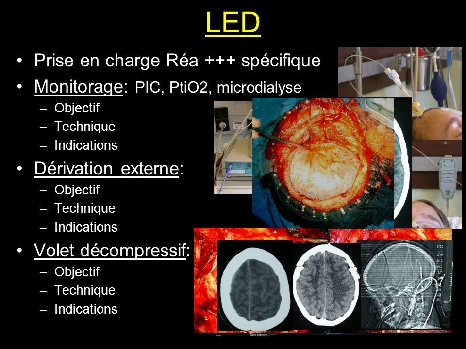 LED Prise en charge Réa +++ spécifique