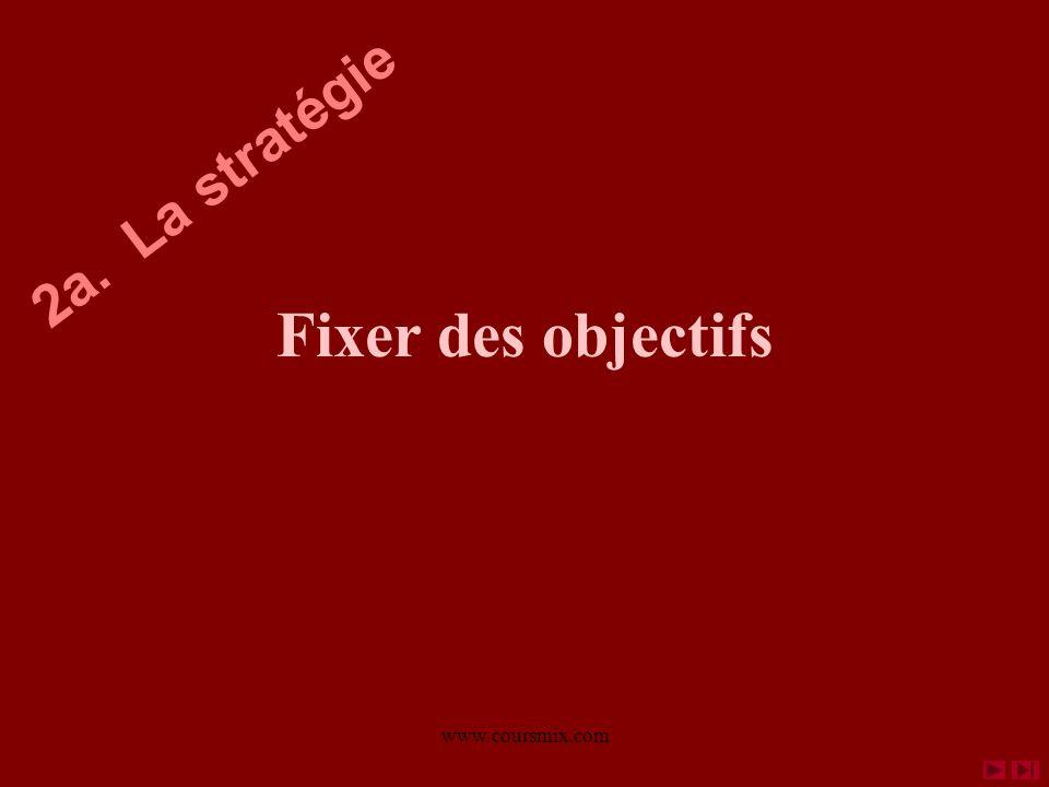 2a. La stratégie Fixer des objectifs www.coursmix.com