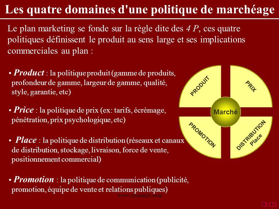 Les quatre domaines d une politique de marchéage