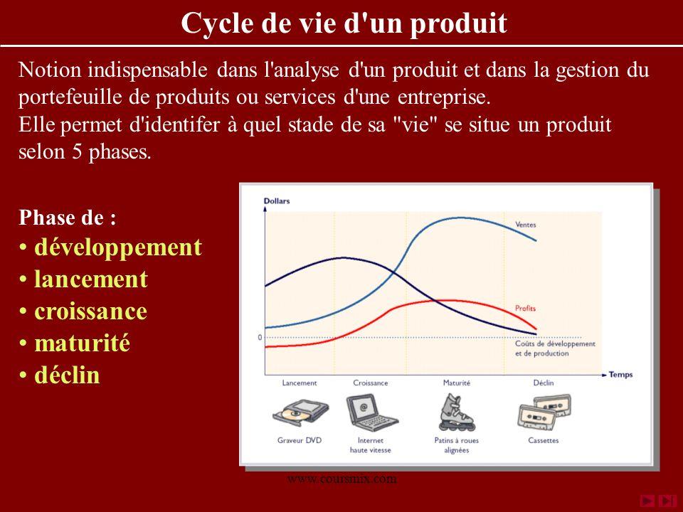 Cycle de vie d un produit
