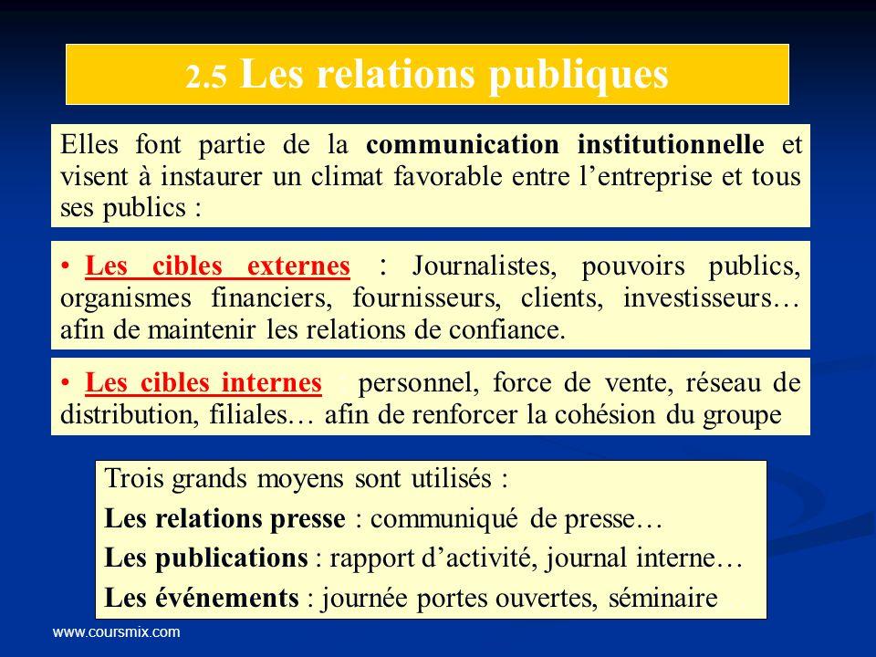 2.5 Les relations publiques