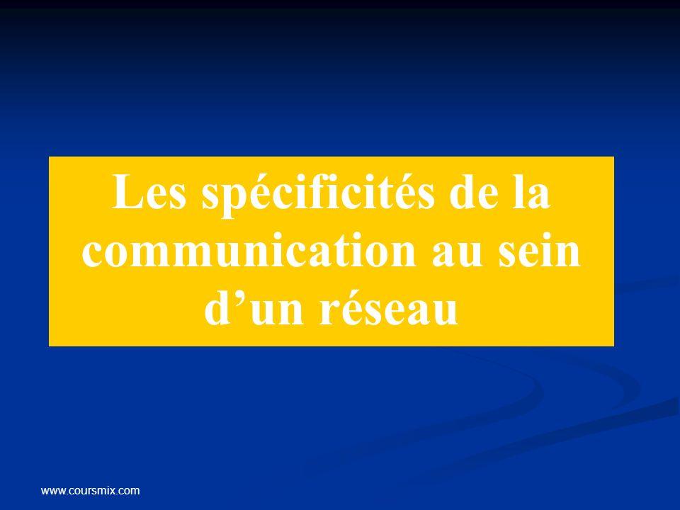 Les spécificités de la communication au sein d'un réseau