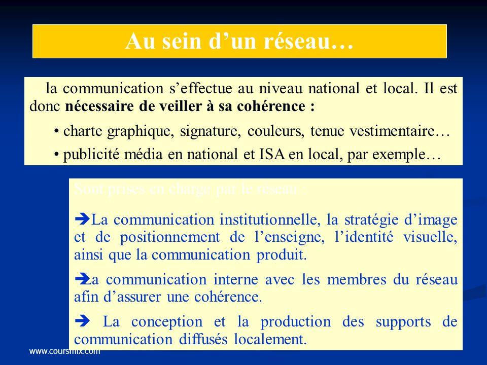 Au sein d'un réseau……la communication s'effectue au niveau national et local. Il est donc nécessaire de veiller à sa cohérence :