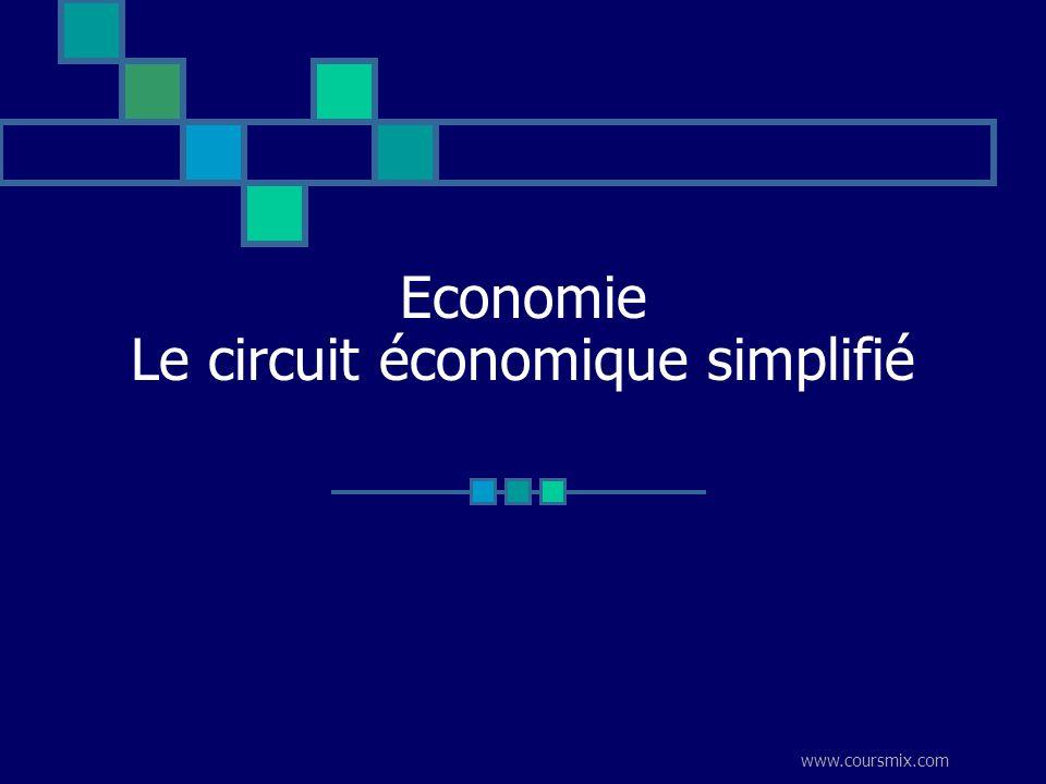 Economie Le circuit économique simplifié