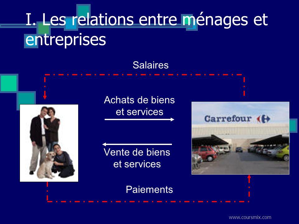 I. Les relations entre ménages et entreprises