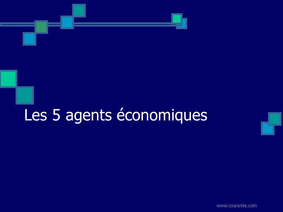 Les 5 agents économiques