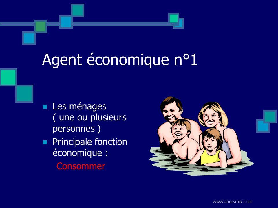Agent économique n°1 Les ménages ( une ou plusieurs personnes )
