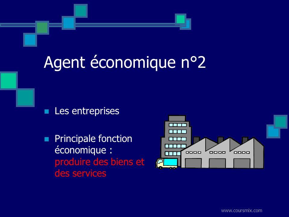 Agent économique n°2 Les entreprises