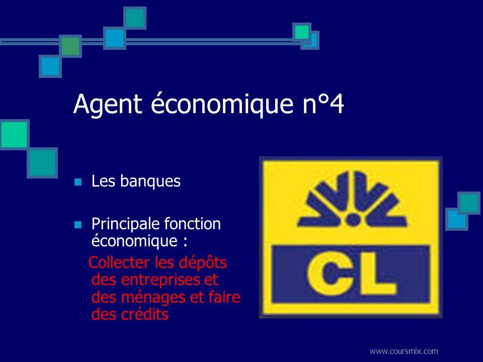 Agent économique n°4 Les banques Principale fonction économique :