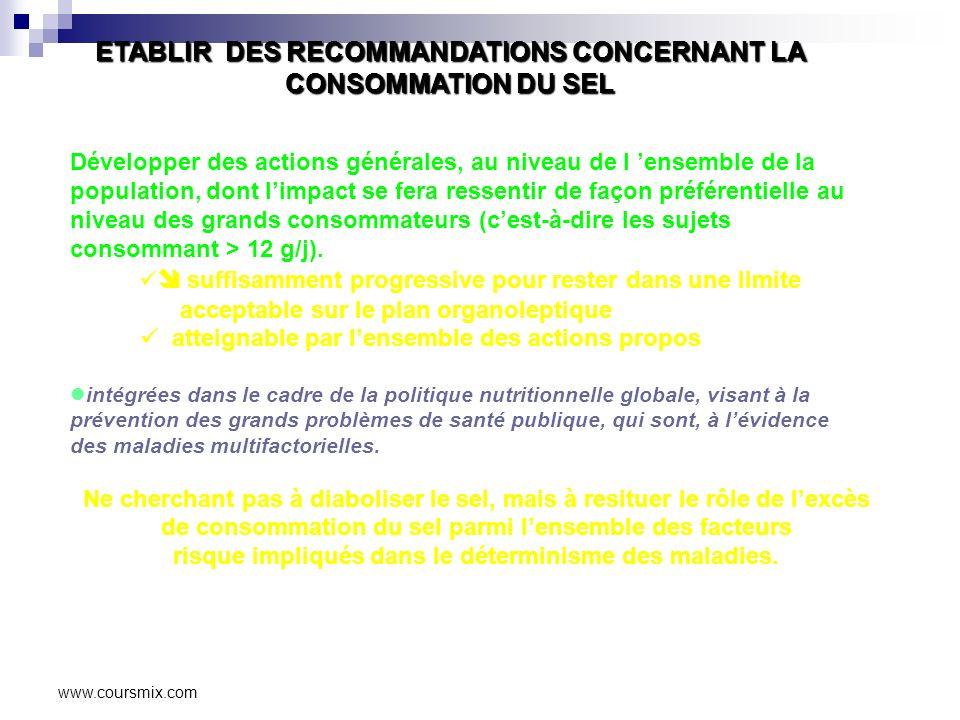 ETABLIR DES RECOMMANDATIONS CONCERNANT LA CONSOMMATION DU SEL