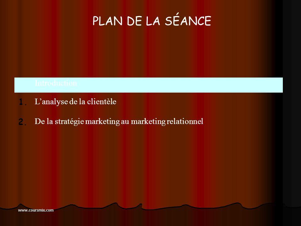 PLAN DE LA SÉANCE Introduction L'analyse de la clientèle