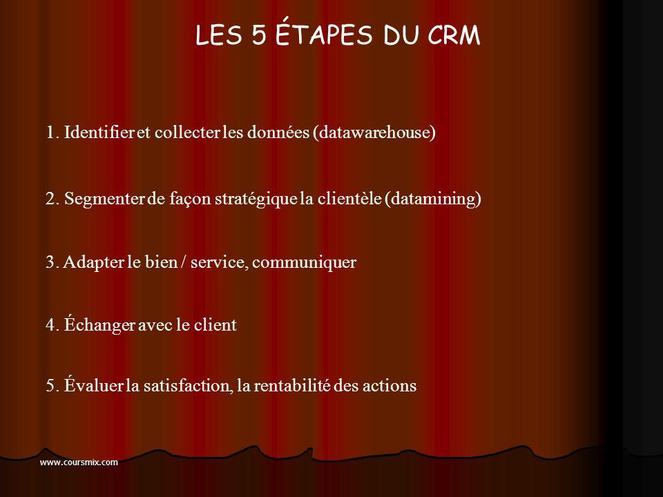 LES 5 ÉTAPES DU CRM1. Identifier et collecter les données (datawarehouse) 2. Segmenter de façon stratégique la clientèle (datamining)