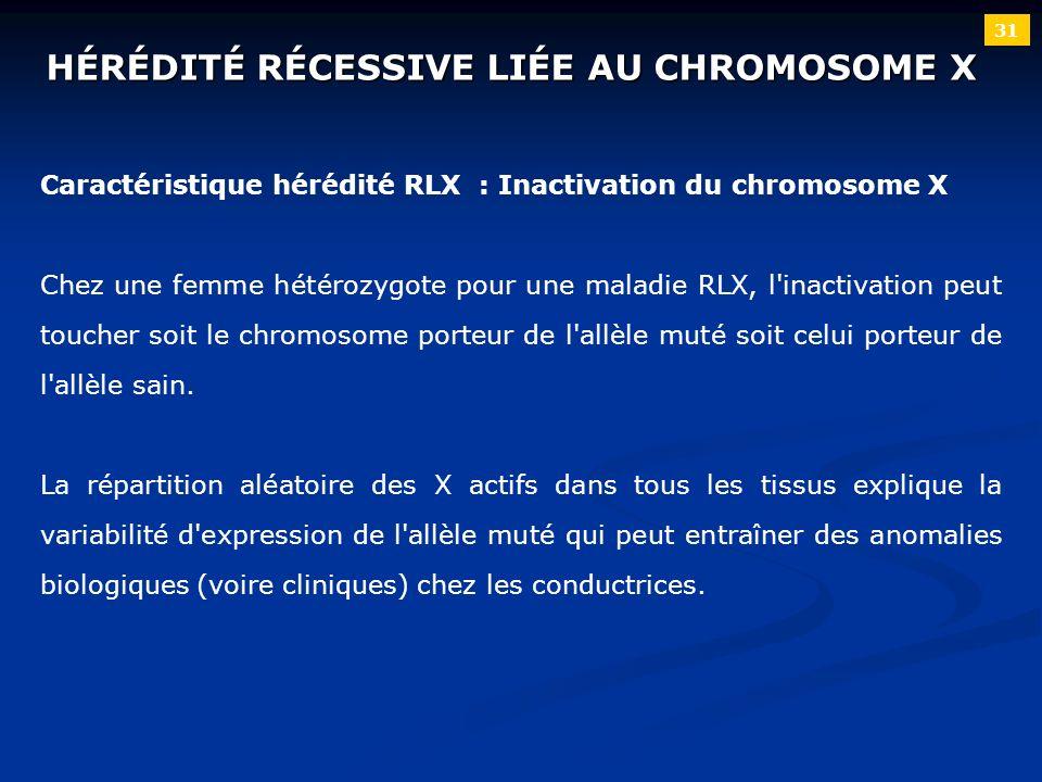 HÉRÉDITÉ RÉCESSIVE LIÉE AU CHROMOSOME X