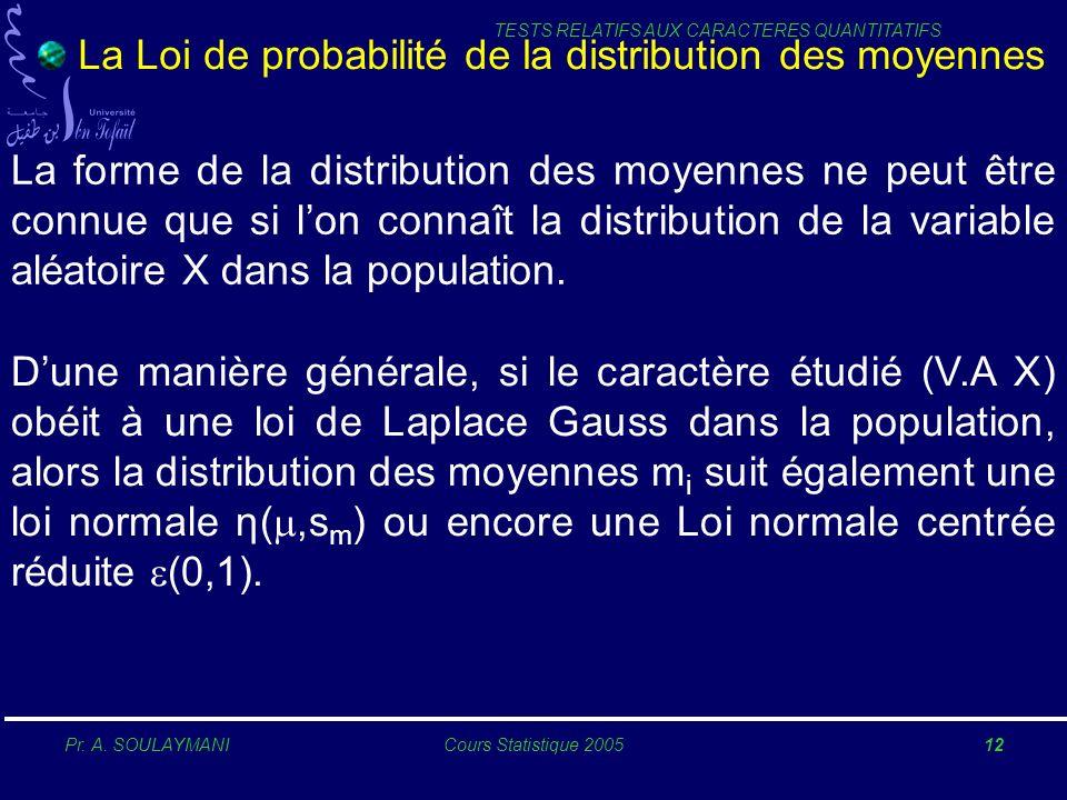 La Loi de probabilité de la distribution des moyennes