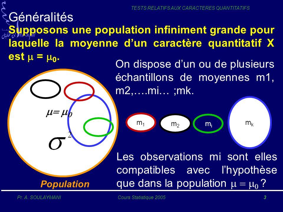 Généralités Supposons une population infiniment grande pour laquelle la moyenne d'un caractère quantitatif X est m = m0.
