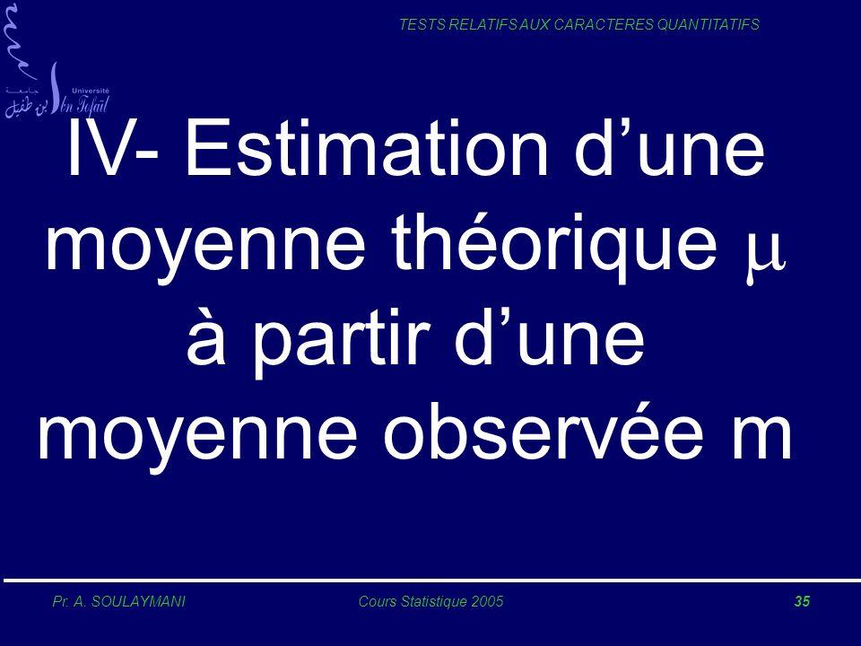 IV- Estimation d'une moyenne théorique m à partir d'une moyenne observée m