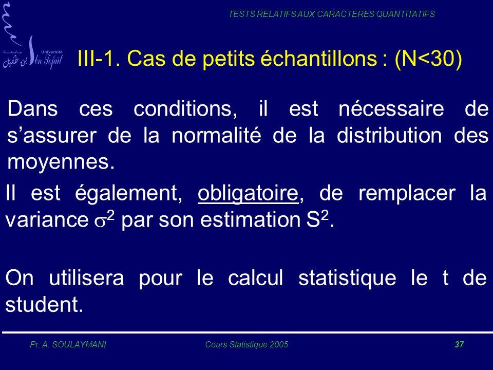 III-1. Cas de petits échantillons : (N<30)