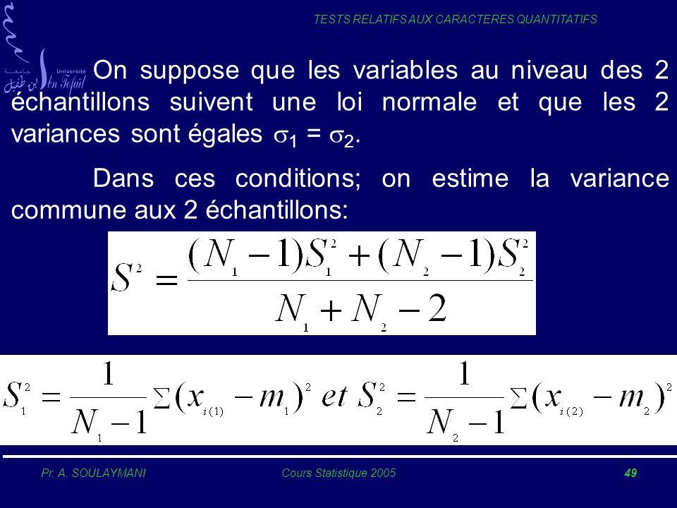On suppose que les variables au niveau des 2 échantillons suivent une loi normale et que les 2 variances sont égales s1 = s2.