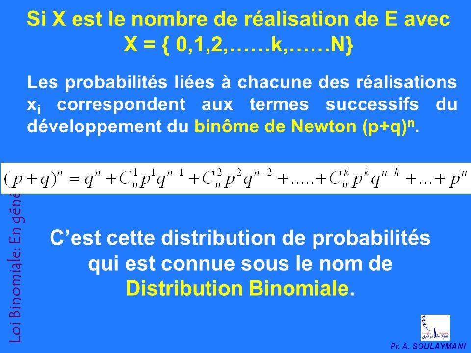 Si X est le nombre de réalisation de E avec