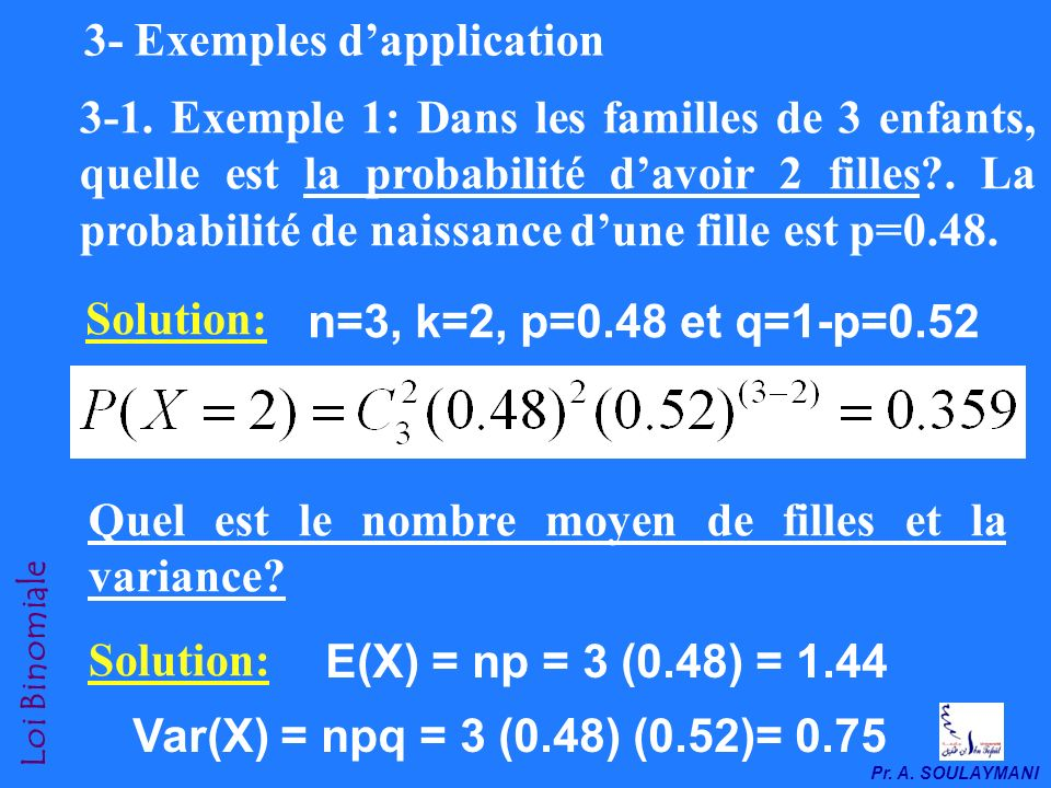 3- Exemples d'application