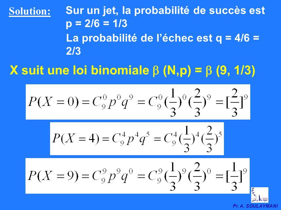 X suit une loi binomiale b (N,p) = b (9, 1/3)