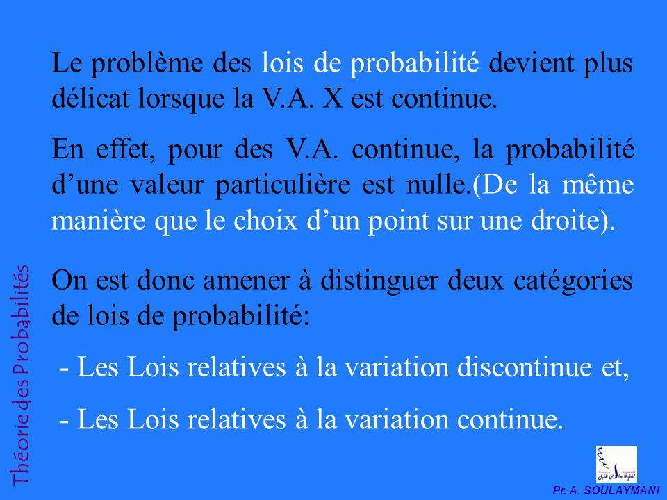 - Les Lois relatives à la variation discontinue et,