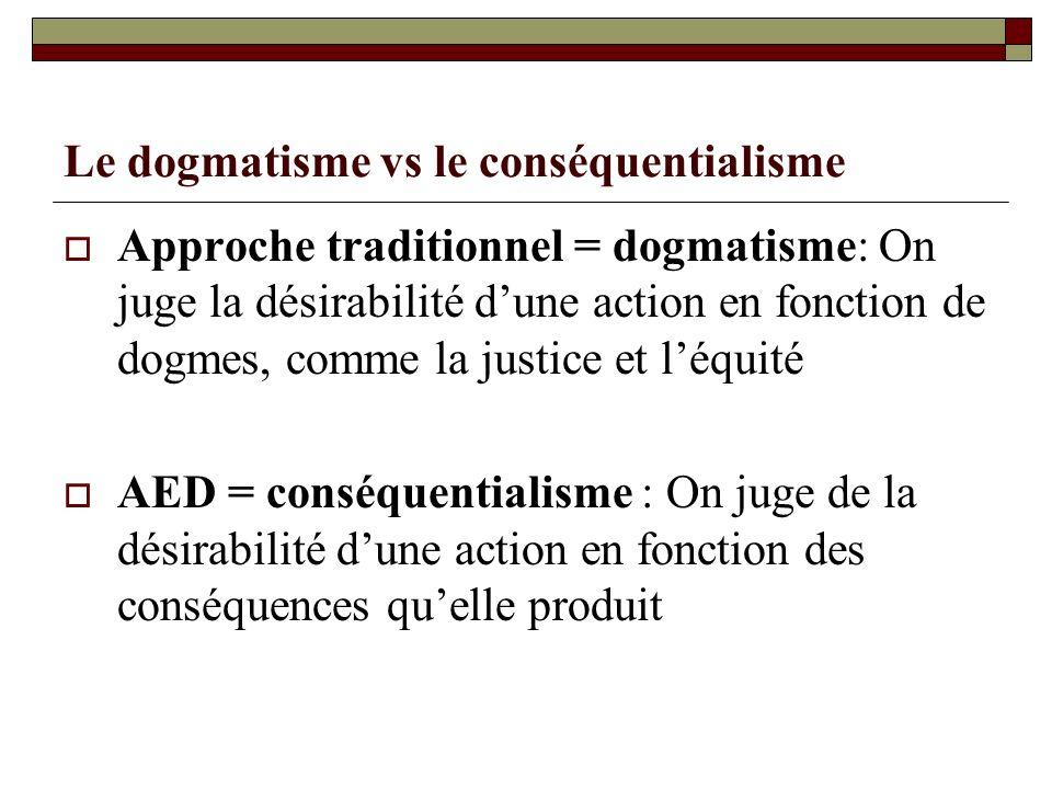 Le dogmatisme vs le conséquentialisme