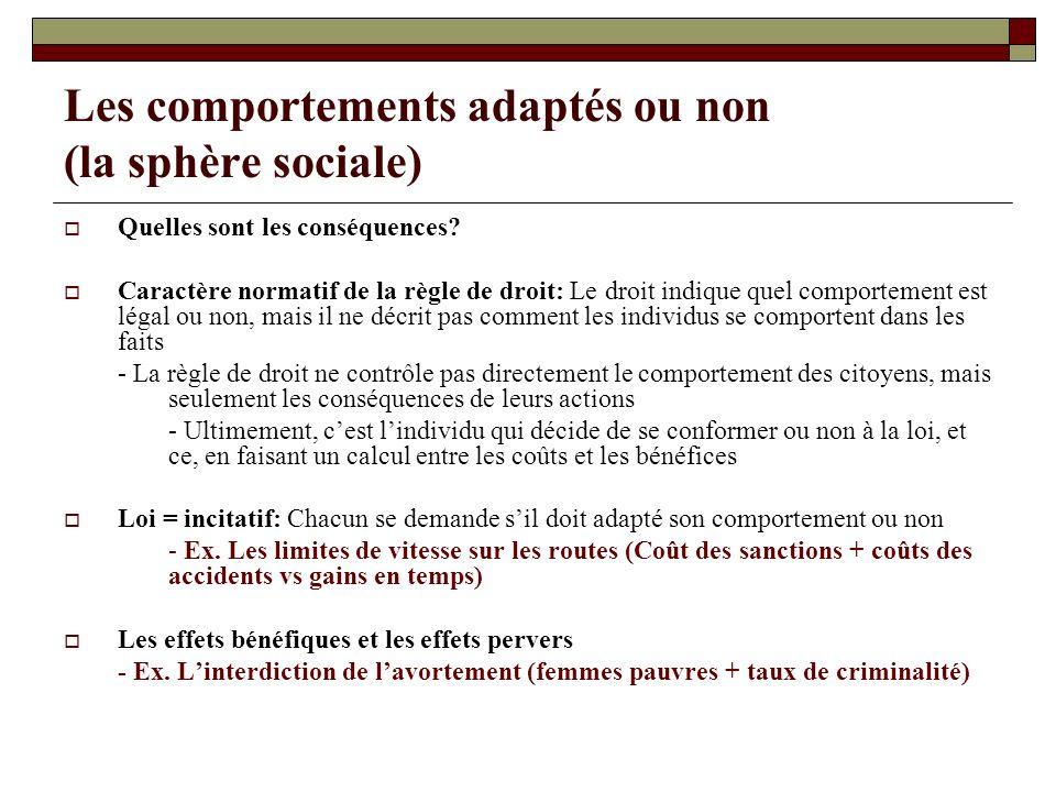 Les comportements adaptés ou non (la sphère sociale)