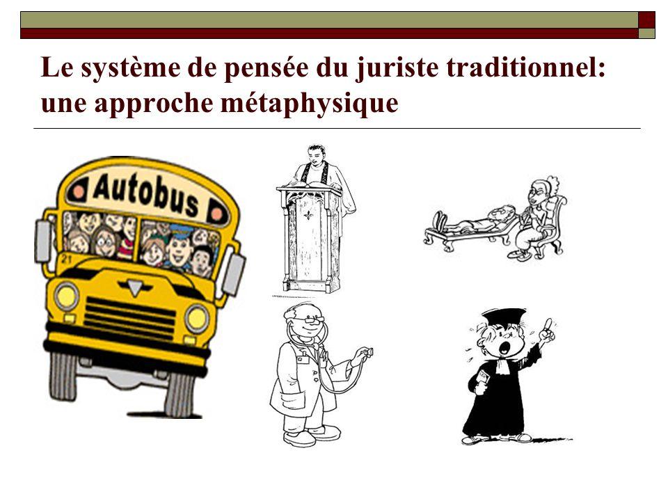 Le système de pensée du juriste traditionnel: une approche métaphysique