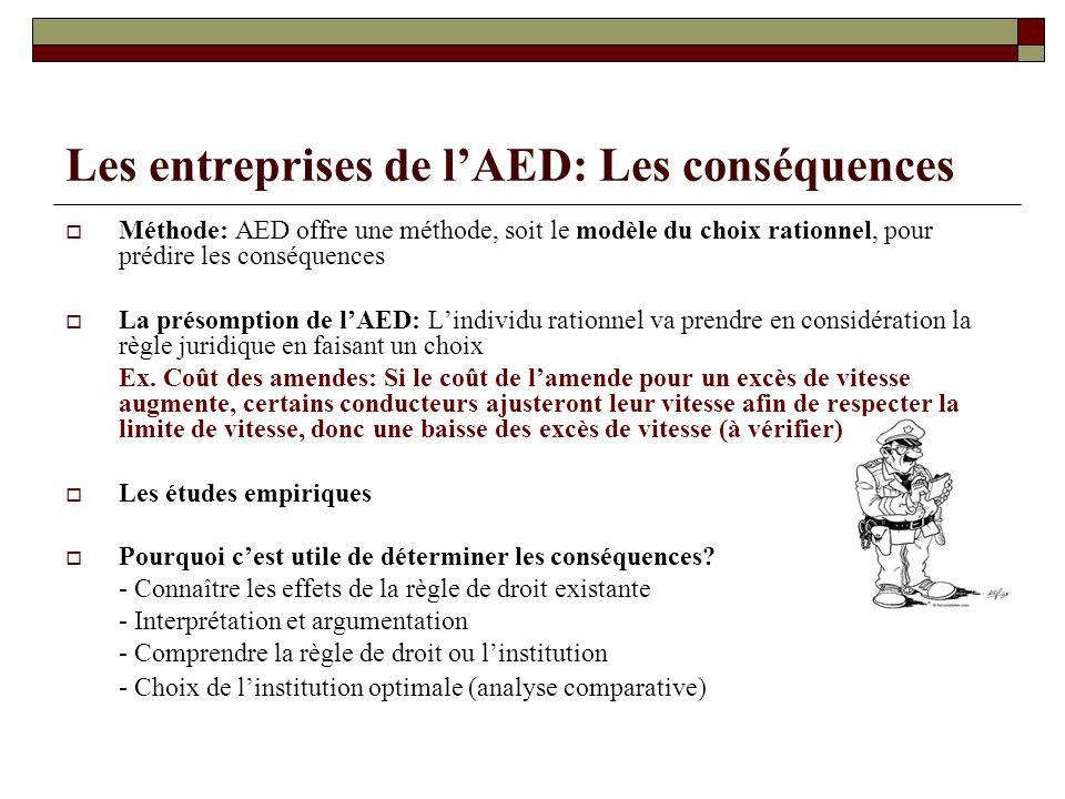 Les entreprises de l'AED: Les conséquences