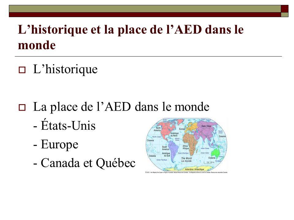 L'historique et la place de l'AED dans le monde