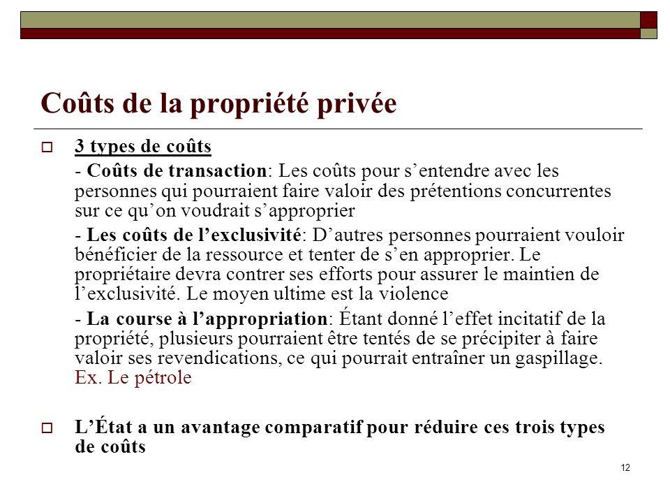 Coûts de la propriété privée