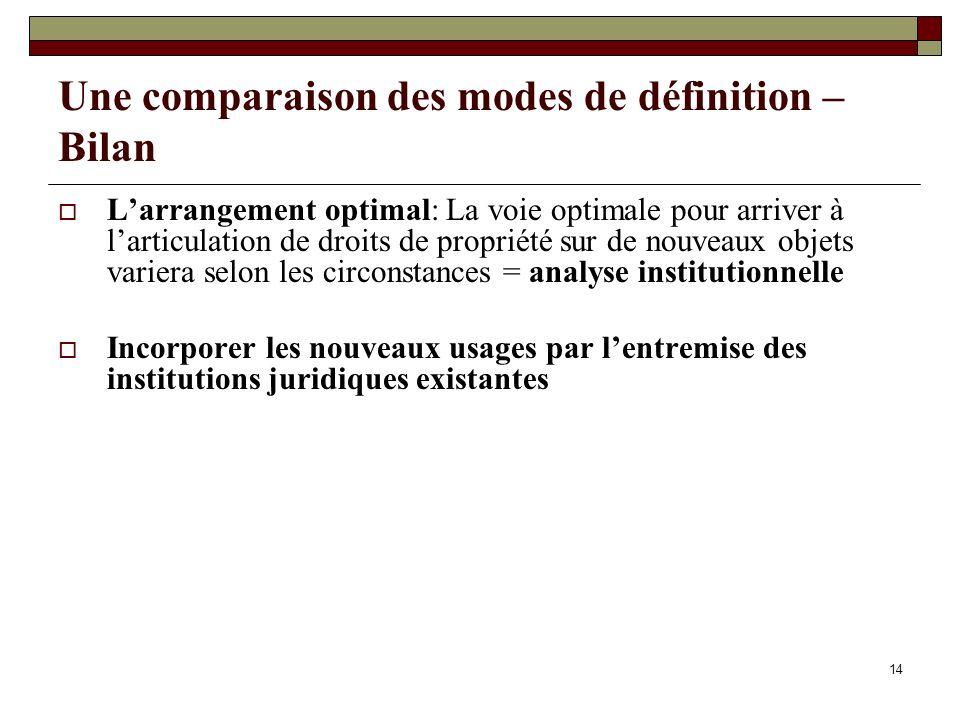Une comparaison des modes de définition – Bilan