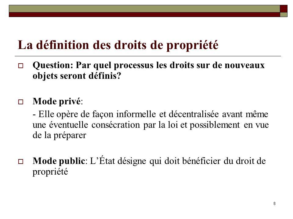 La définition des droits de propriété
