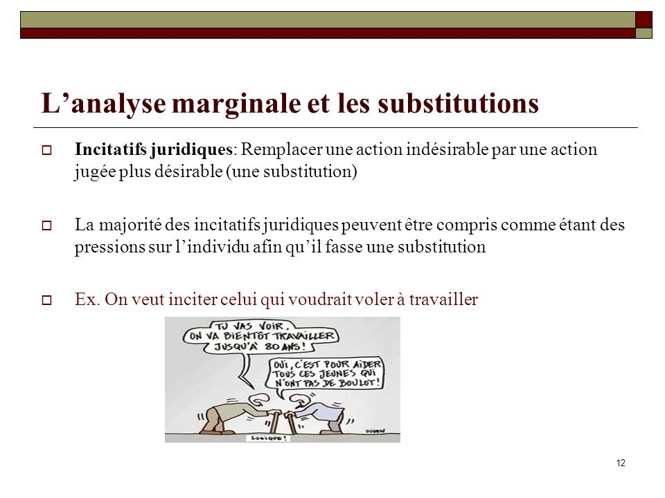 L'analyse marginale et les substitutions