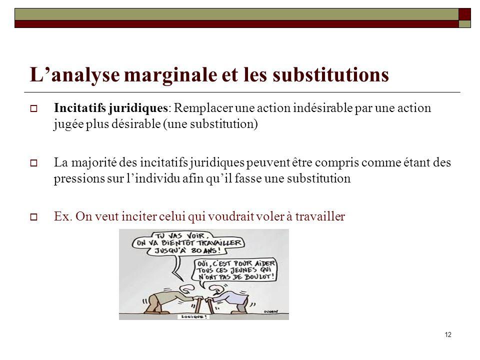 L'analyse marginale et les substitutions