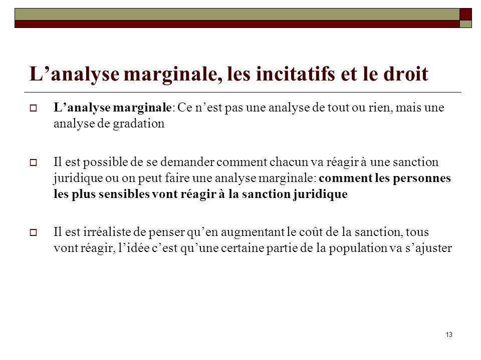 L'analyse marginale, les incitatifs et le droit