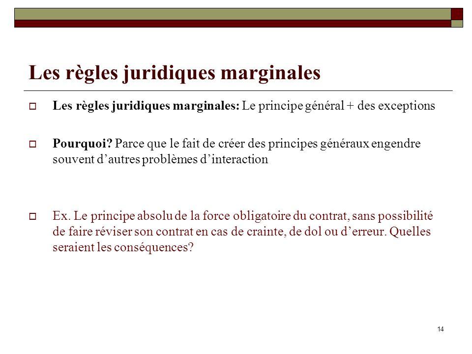 Les règles juridiques marginales