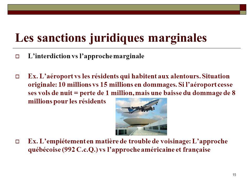 Les sanctions juridiques marginales