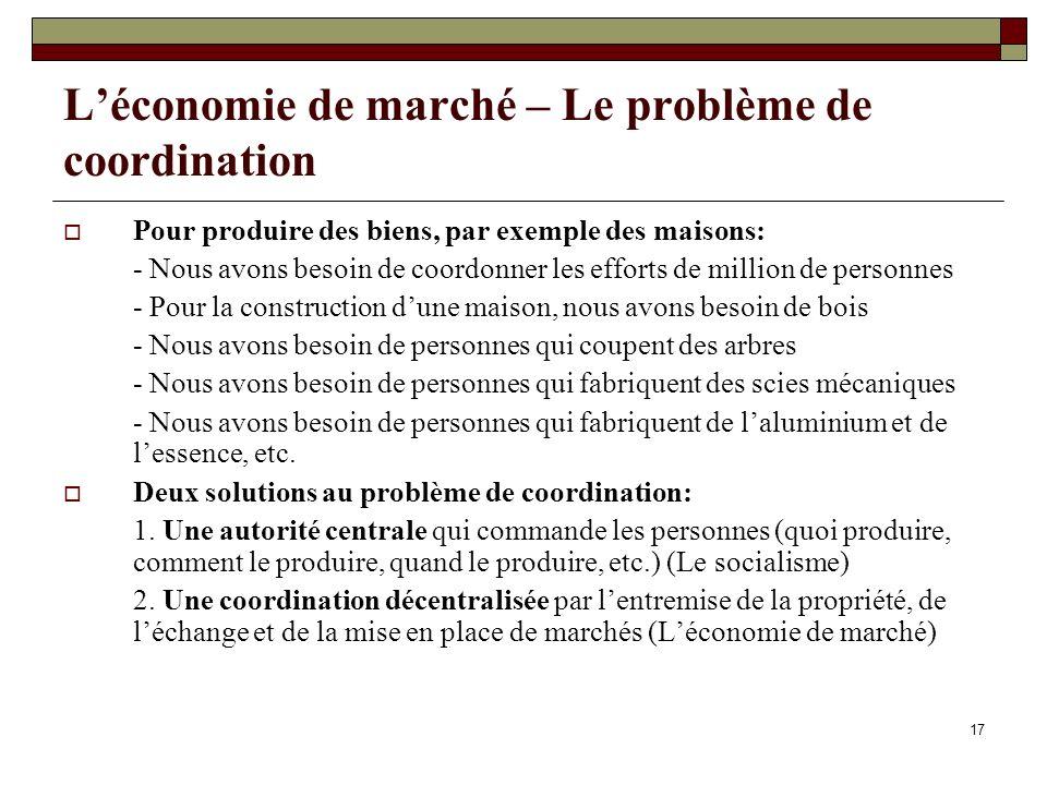 L'économie de marché – Le problème de coordination