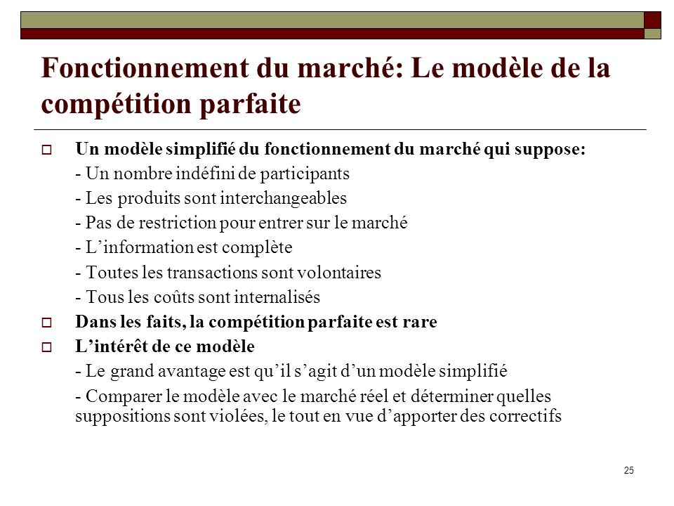 Fonctionnement du marché: Le modèle de la compétition parfaite