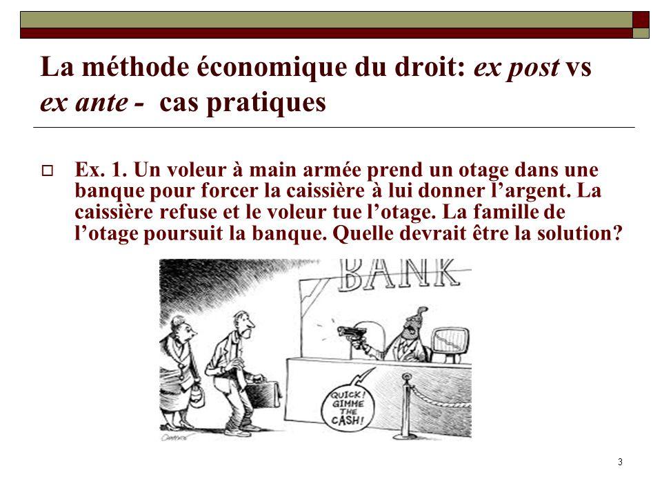 La méthode économique du droit: ex post vs ex ante - cas pratiques