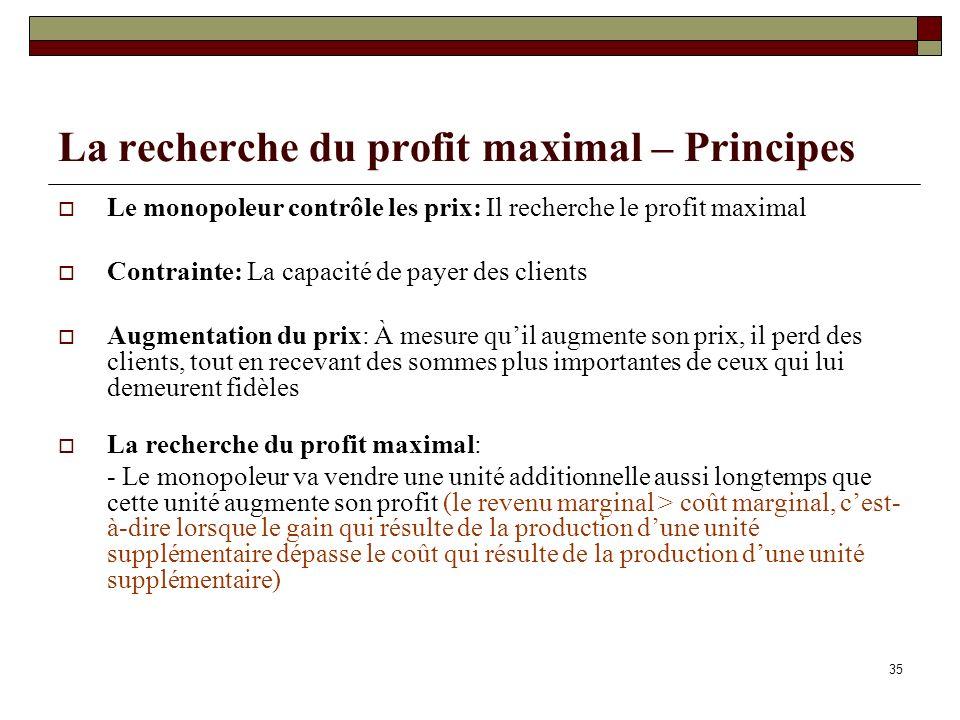 La recherche du profit maximal – Principes