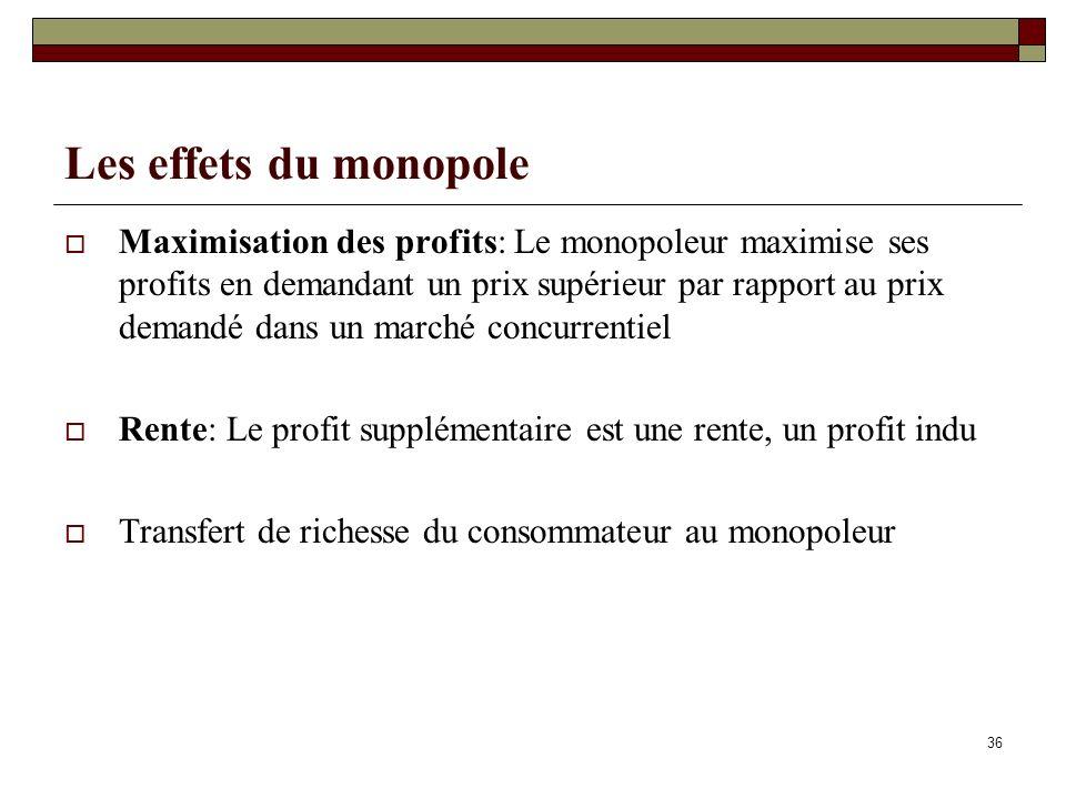 Les effets du monopole