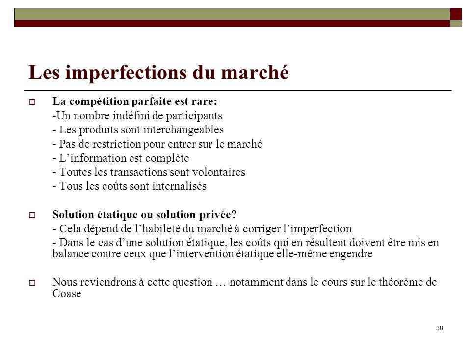 Les imperfections du marché