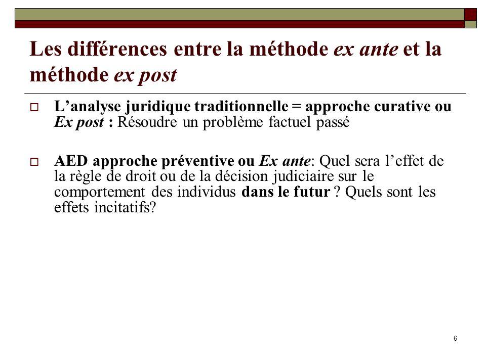 Les différences entre la méthode ex ante et la méthode ex post