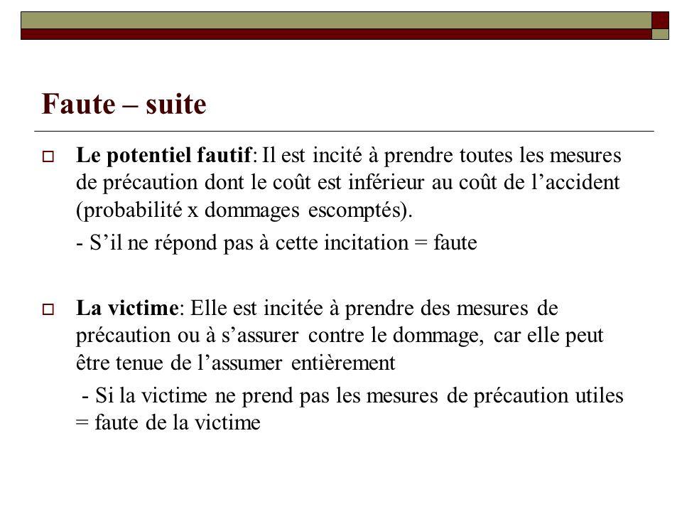 Faute – suite