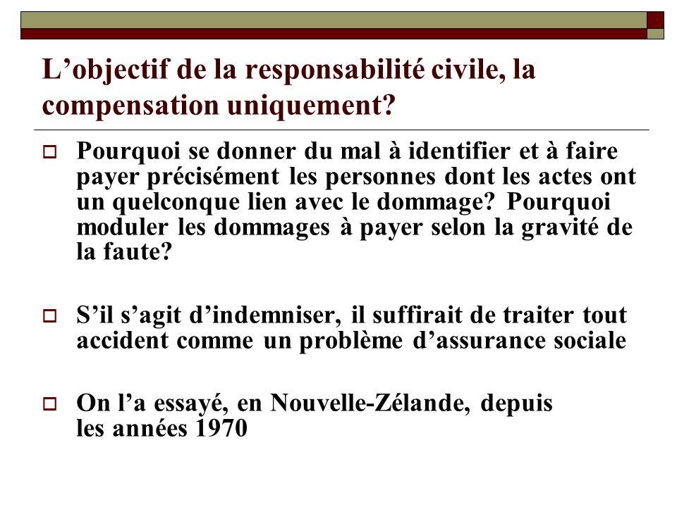 L'objectif de la responsabilité civile, la compensation uniquement