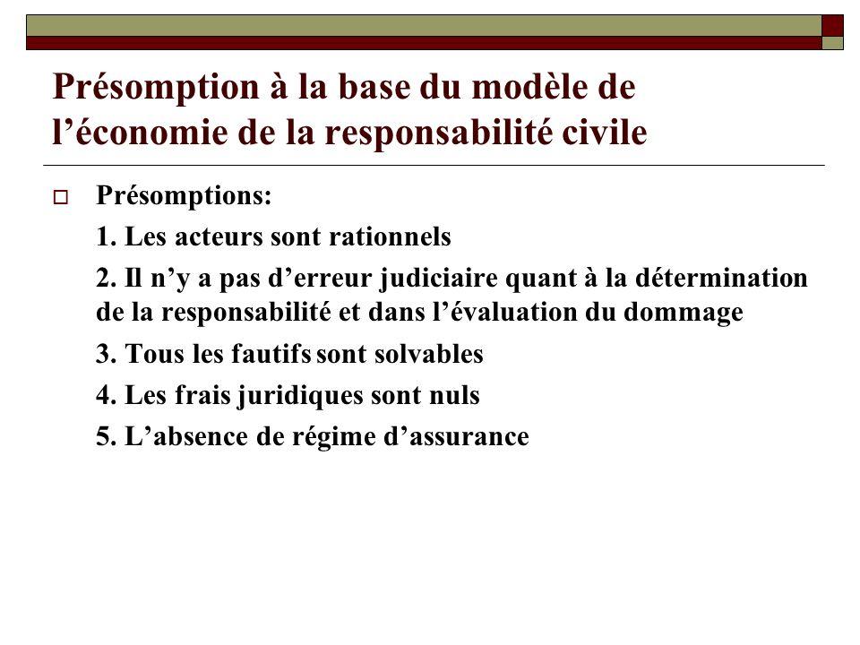 Présomption à la base du modèle de l'économie de la responsabilité civile