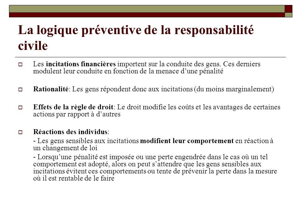 La logique préventive de la responsabilité civile